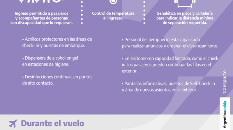 COVID-19 – Protocolos para el servicio de transporte aéreo de cabotaje